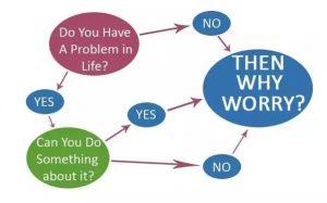 Why worriy large